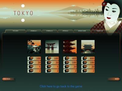 Tokyo :: slot game symbols paytable
