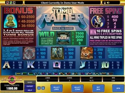Fortune Junction featuring the Video Slots Tomb Raider with a maximum payout of $37,500