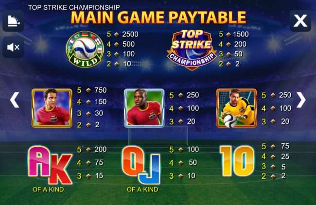 Play slots at Casino Superlines: Casino Superlines featuring the Video Slots Top Strike Championship with a maximum payout of $250,000