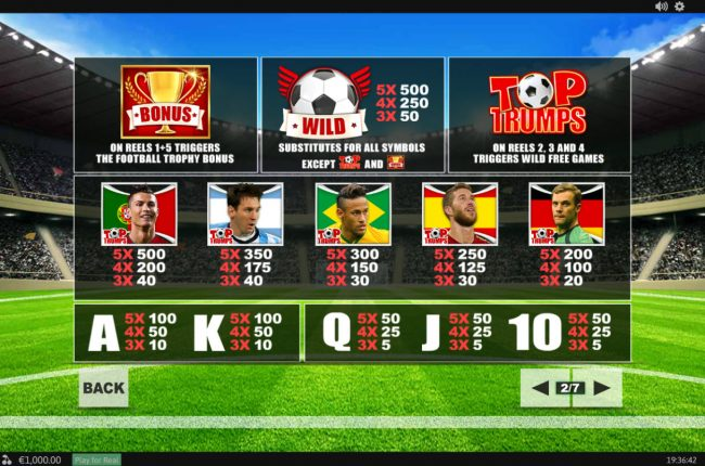 Slots Heaven featuring the Video Slots Top Trumps Football Stars Sporting Legends with a maximum payout of $10,000