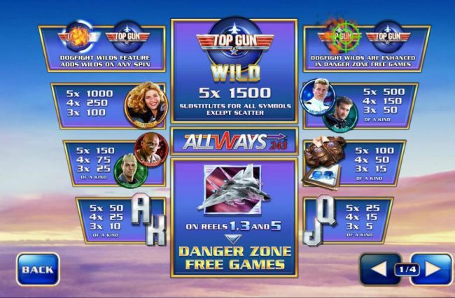 Slot game symbols paytable - High value symbols include Charlie, Goose and Iceman