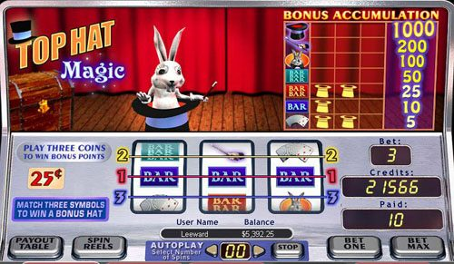 Hello featuring the video-Slots Top Hat Magic with a maximum payout of 1,000x