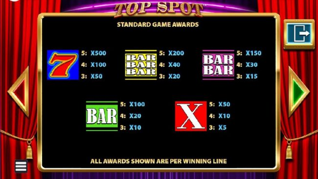 Slots Angel featuring the Video Slots Top Spot with a maximum payout of $250,000