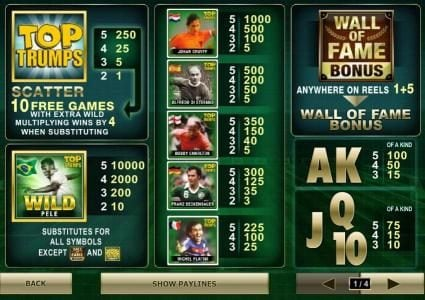 Crown Europe featuring the Video Slots Top Trumps Football Legends with a maximum payout of $10,000,000