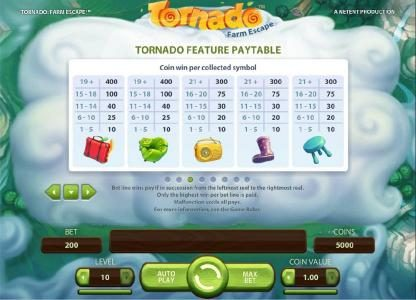 Vegas Baby featuring the Video Slots Tornado Farm Escape with a maximum payout of $7,000