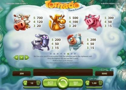 4 Stars featuring the Video Slots Tornado Farm Escape with a maximum payout of $7,000