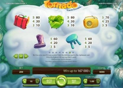 Freaky Vegas featuring the Video Slots Tornado Farm Escape with a maximum payout of $7,000