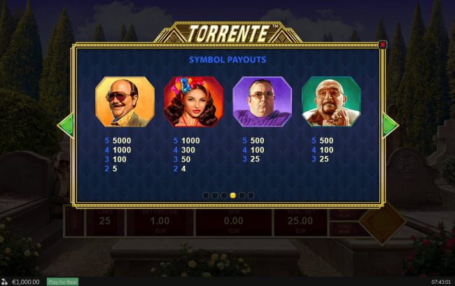 Titanbet.it featuring the Video Slots Torrente with a maximum payout of $125,000