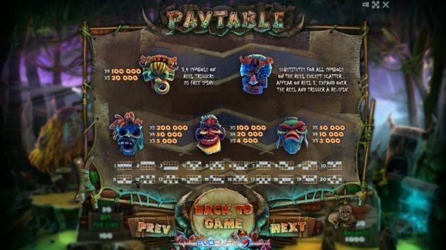 Totem Island :: High value slot game symbols paytable