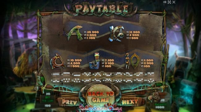 Totem Island :: Low value game symbols paytable