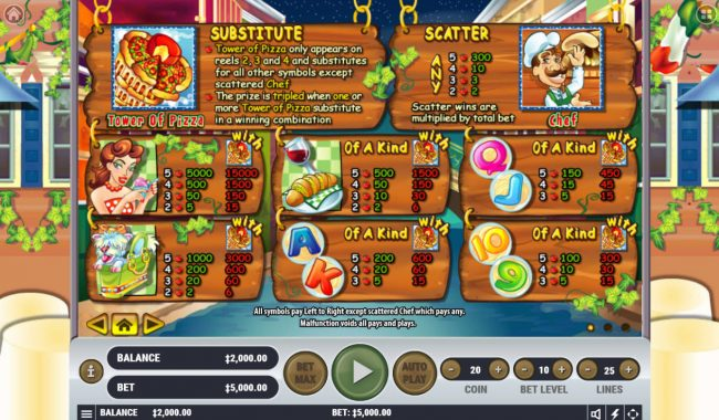 Noxwin featuring the Video Slots Tower of Pizza with a maximum payout of $2,500,000