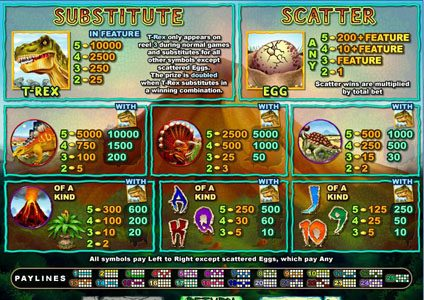 Plenty Jackpots featuring the Video Slots T-Rex with a maximum payout of $250,000
