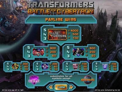 Fika Casino featuring the Video Slots Transformers - Battle for Cybertron  with a maximum payout of $250,000