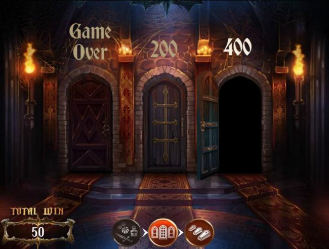 You have a a two out of three chances a picking a good door. Here a 400 bonus are awarded with the selection.