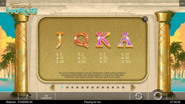 Treasure of Horus :: Low value game symbols paytable