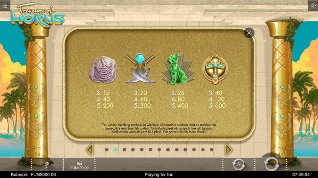 Treasure of Horus :: High value slot game symbols paytable