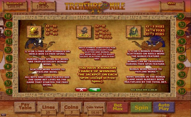 770Red featuring the Video Slots Treasure of the Nile with a maximum payout of $12,500