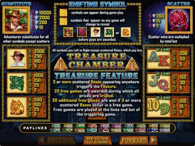 Red Dog featuring the Video Slots Treasure Chamber with a maximum payout of $250,000