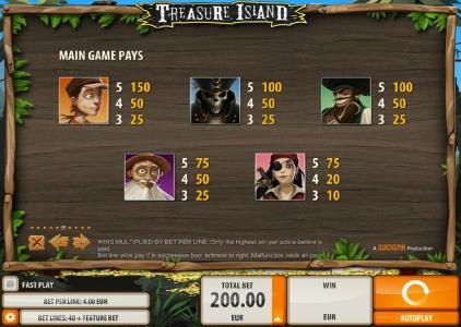Spin Prive featuring the Video Slots Treasure Island with a maximum payout of $2,000