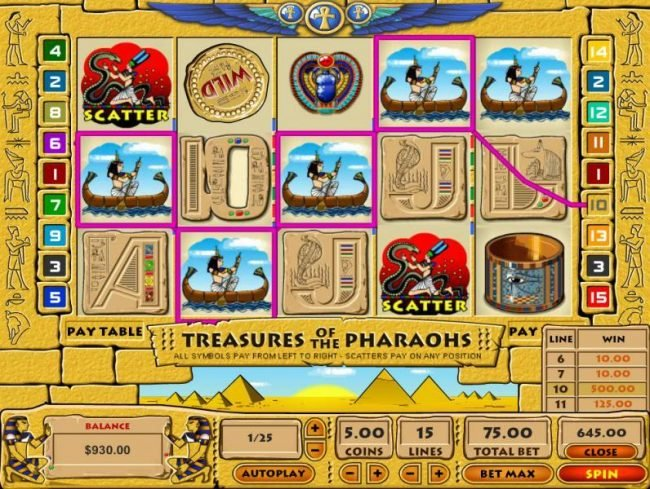 Slots Village featuring the Video Slots Treasure Of Pharaohs with a maximum payout of $10,000
