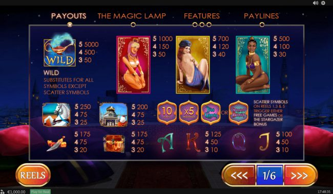 Titanbet.it featuring the Video Slots Treasures of the Lamp with a maximum payout of $480,000