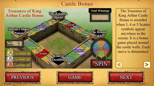 Castle Bonus - Bonus is awarded when 3, 4 or 5 scatter symbols appear anywhere in the screen. It is a bonus game played around the castle walls.