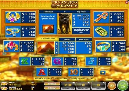 Treasures of the Pyramids :: Slot game symbols paytable