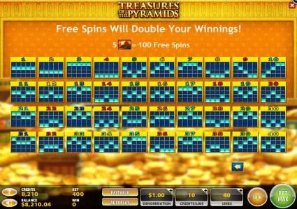 Caesars featuring the Video Slots Treasures of the Pyramids with a maximum payout of $250,000