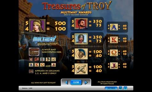 Betfred featuring the Video Slots Treasures of Troy with a maximum payout of $250,000
