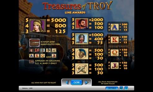 Winstar featuring the Video Slots Treasures of Troy with a maximum payout of $250,000