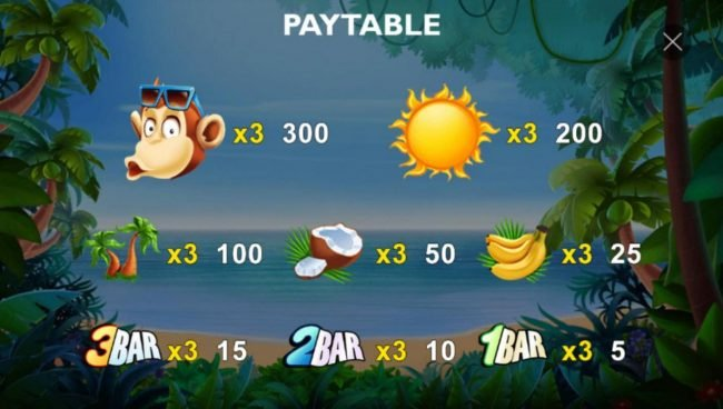 Triple Monkey :: Slot game symbols paytable featuring tropical island inspired icons.