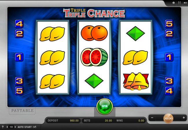 Play slots at Watch my Spin: Watch my Spin featuring the Video Slots Triple Triple Chance with a maximum payout of $3,000