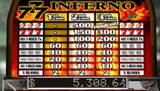 Planet7 Oz featuring the Video Slots Triple 7s Inferno with a maximum payout of $15,000