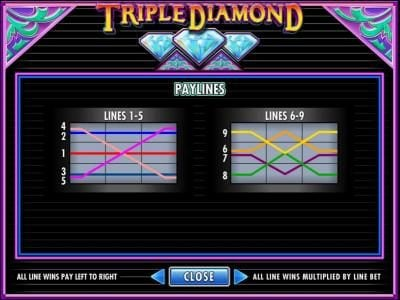 Kerching featuring the Video Slots Triple Diamond with a maximum payout of $599,700