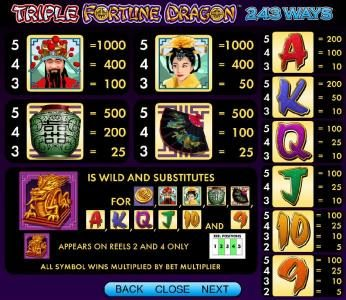 Triple Fortune Dragon :: slot game symbols paytable