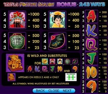Triple Fortune Dragon :: bonus paytable