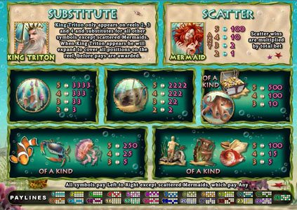 Triton's Treasure :: paytable