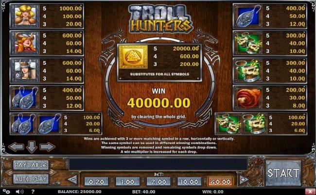 Troll Hunters :: Slot game symbols paytable
