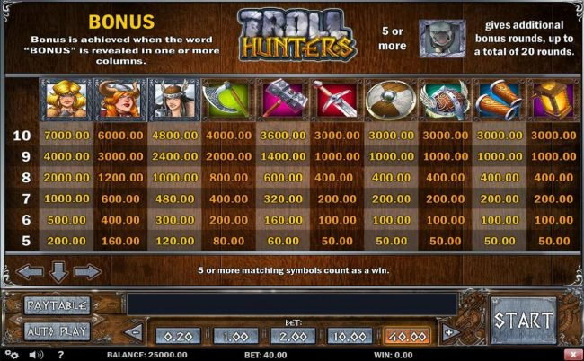 Troll Hunters :: Bonus is achieved when the word BONUS is revealed in one or more columns