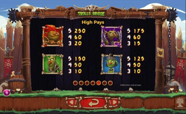 Trolls Bridge :: High Pay Symbols