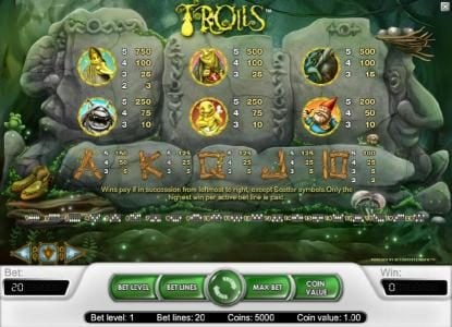 Dasistcasino featuring the Video Slots Trolls with a maximum payout of $40,000