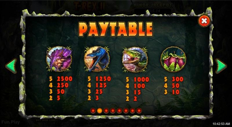 T-Rex II :: Paytable - High Value Symbols