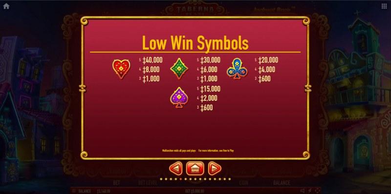 Taberna De Los Muertos :: Paytable - Low Value Symbols