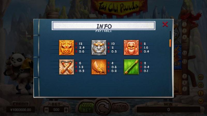 Tai Chi Panda :: Paytable