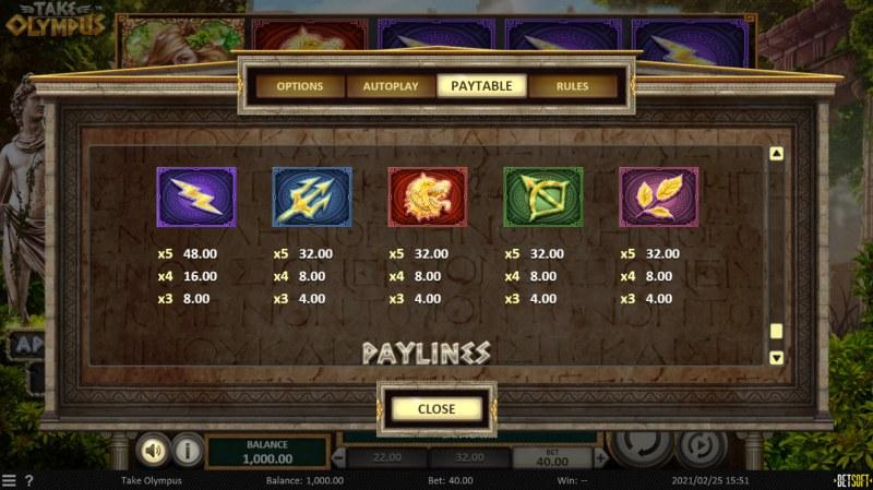 Take Olympus :: Paytable - Low Value Symbols