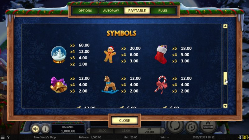 Take Santa's Shop :: Paytable - High Value Symbols