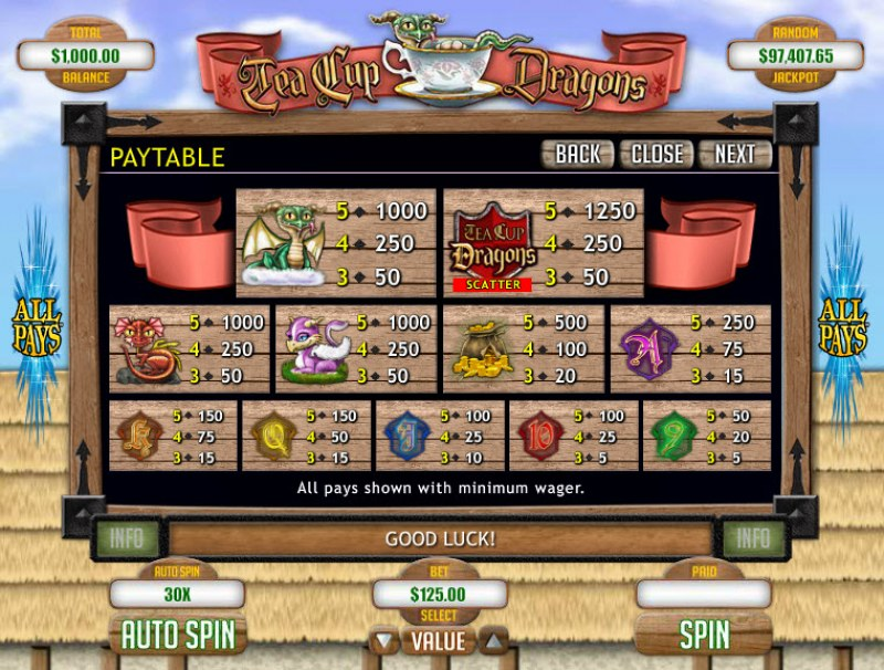 Play slots at Grand Rush: Grand Rush featuring the Video Slots Tea Cup Dragons with a maximum payout of $1,250