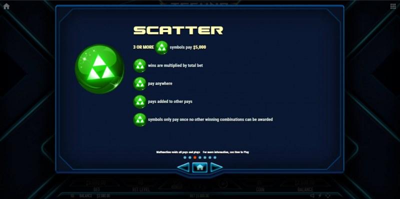 Techno Tumble :: Scatter Symbol Rules