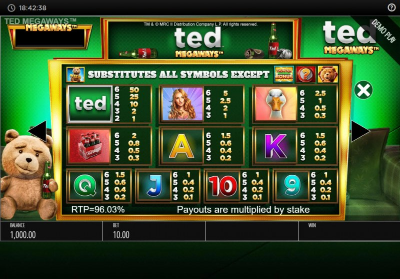 Ted Megaways :: Paytable
