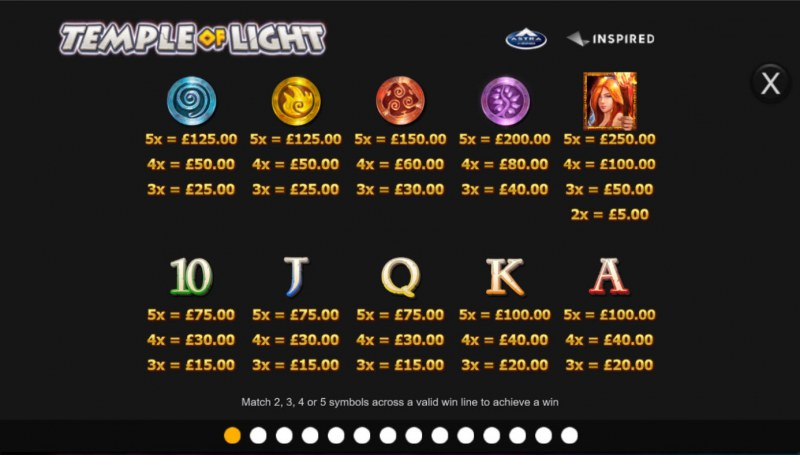 Temple of Light :: Paytable